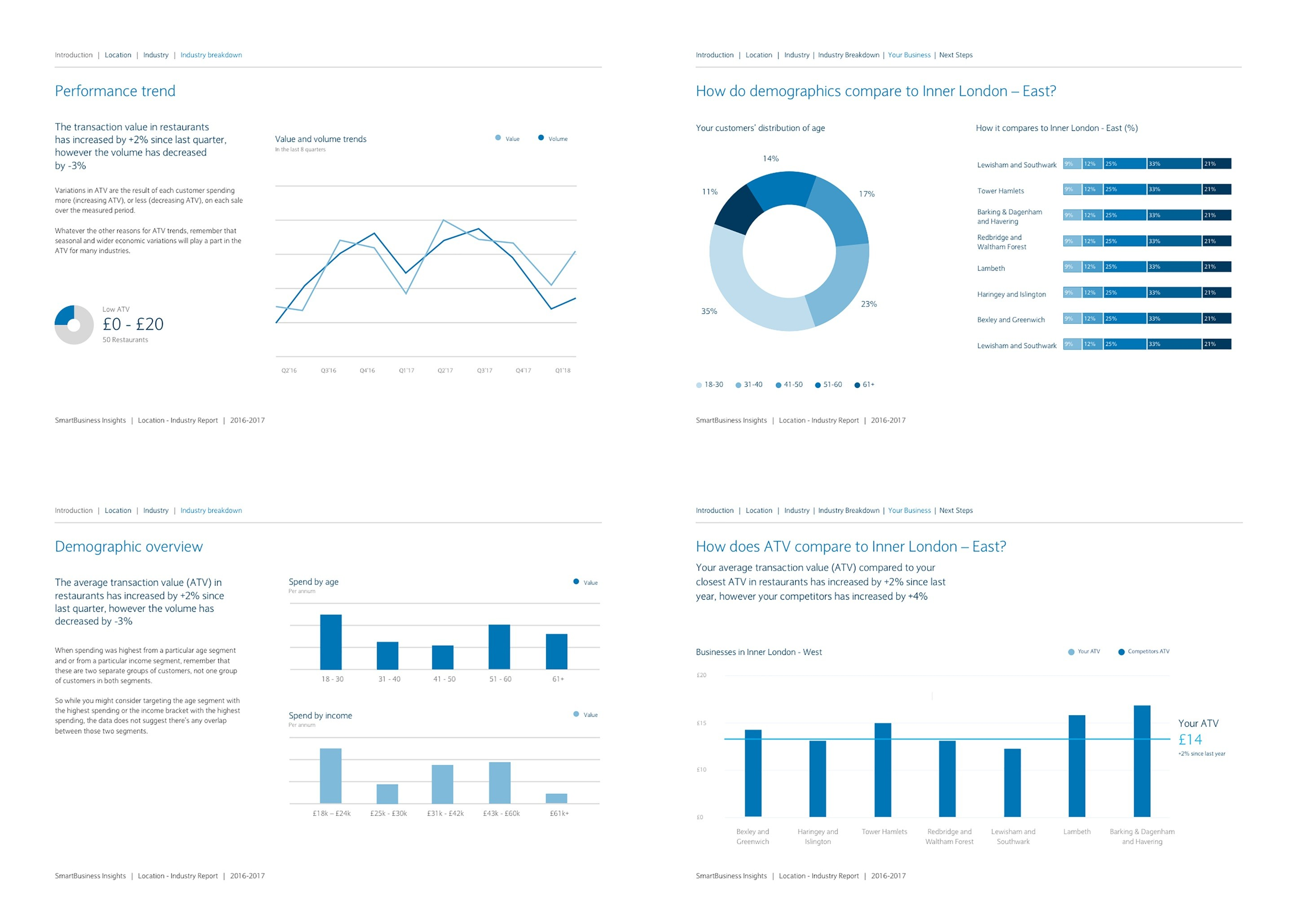 SmartBusiness Insights | Barclays