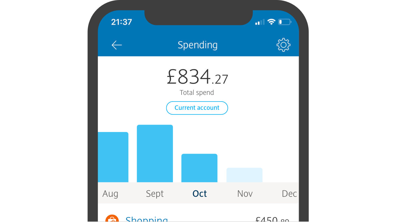 Compare how much you spend with specific shops and businesses month by month.