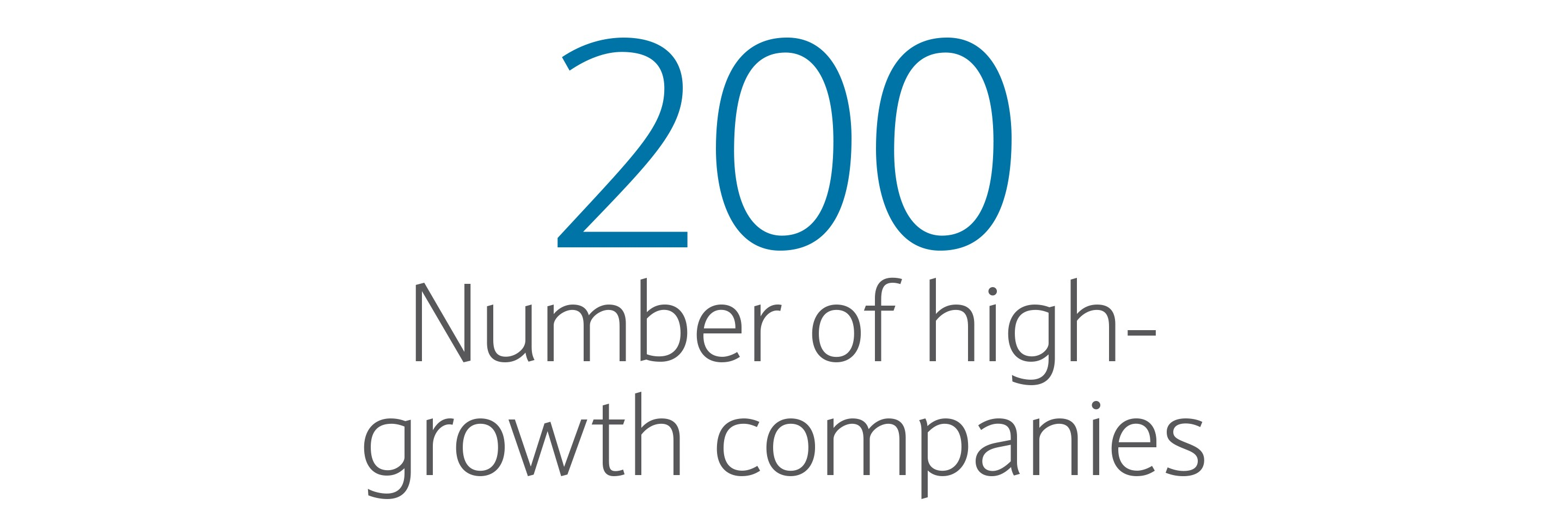 200: Number of high-growth companies