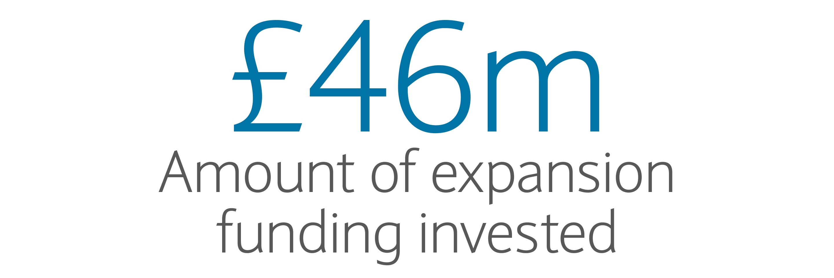 £46m: Amount of expansion funding invested
