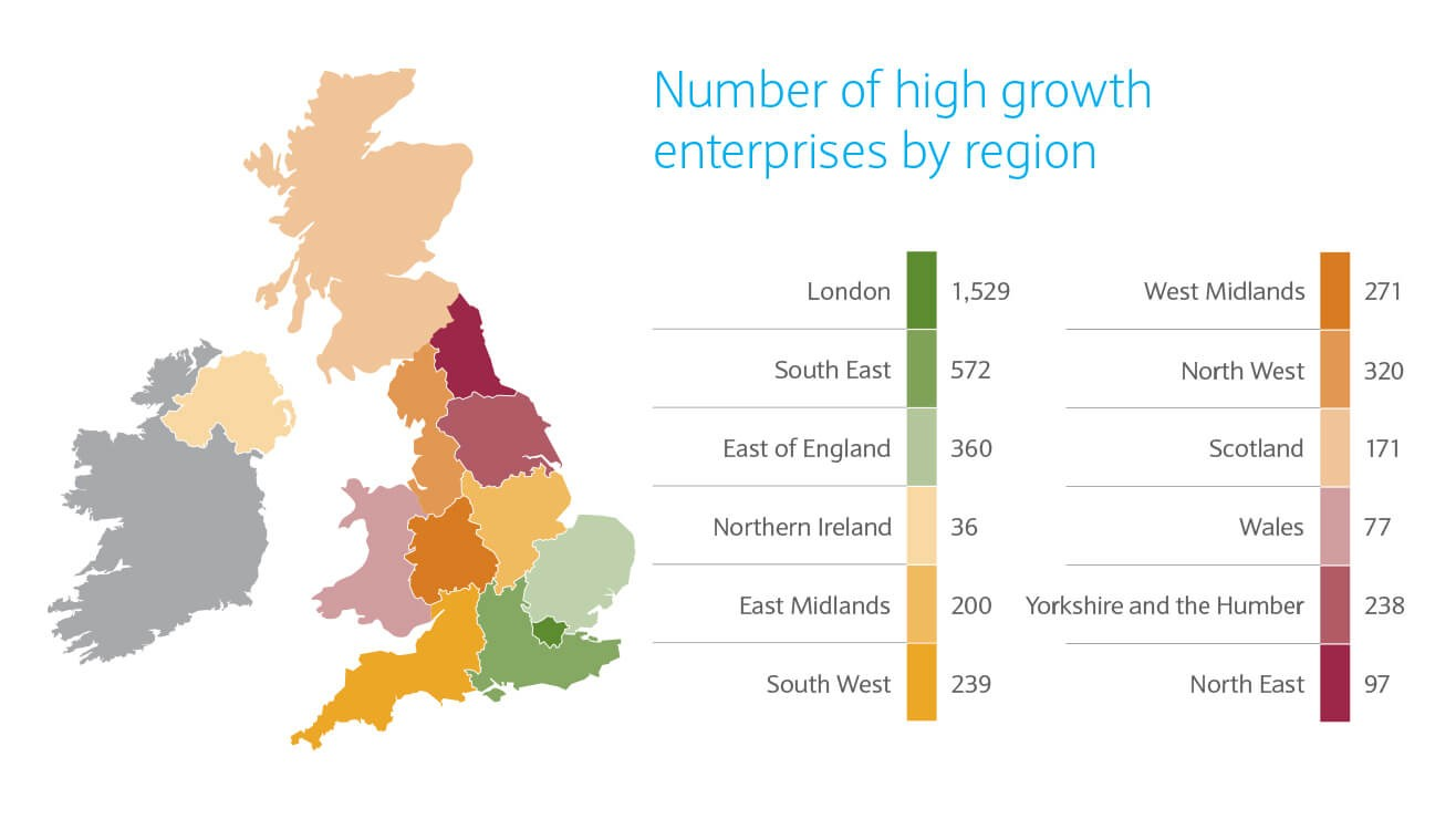 Map showing overall entrepreneur index performance across the UK