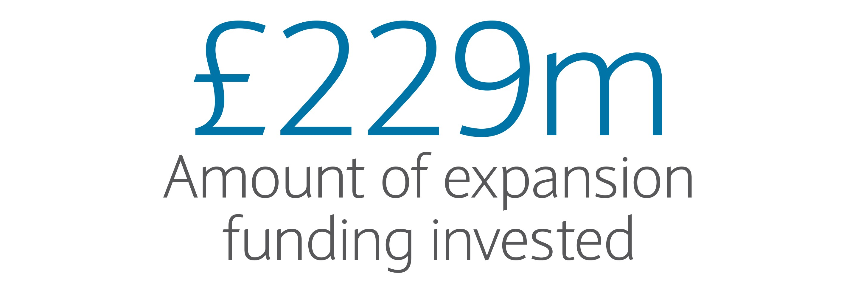 £229m: Amount of expansion funding invested