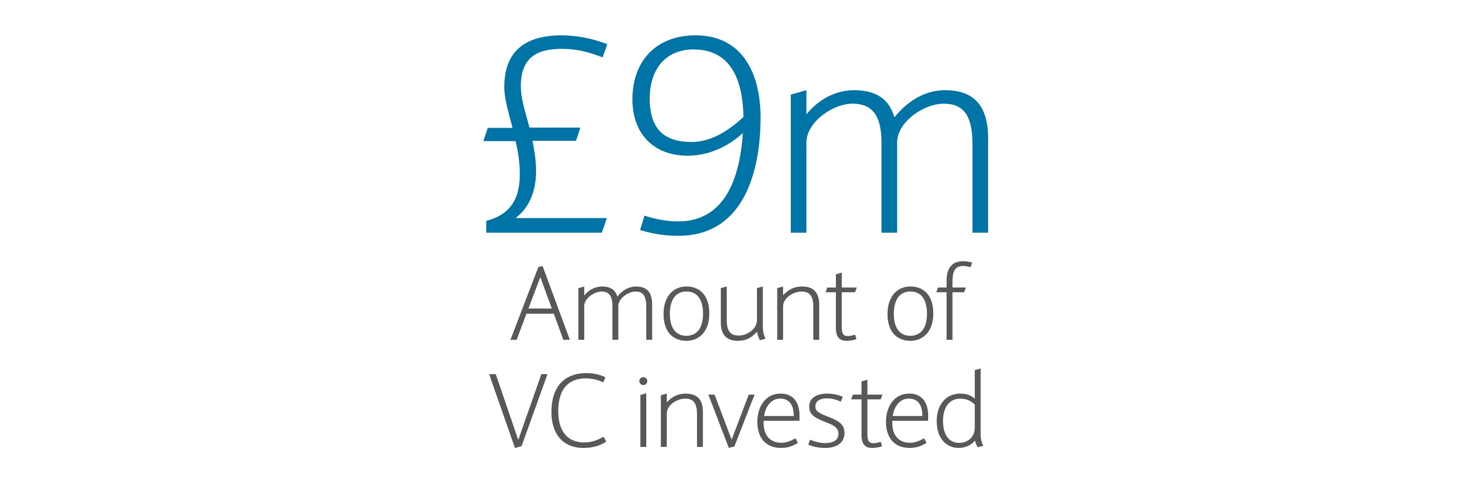 £9m: Amount of VC invested