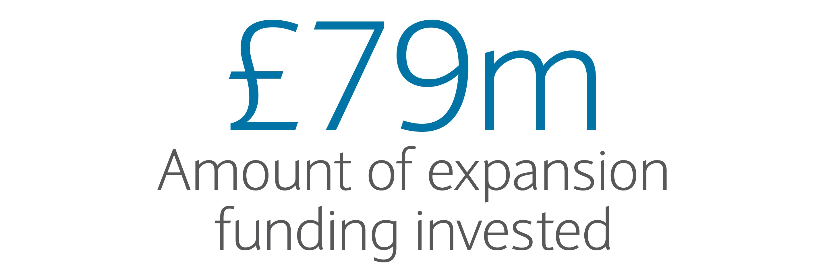£79m: Amount of expansion funding invested